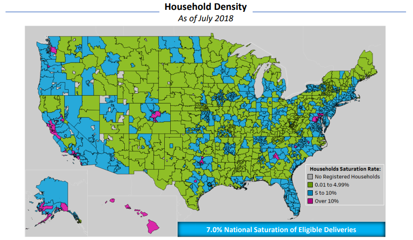 Household density for Informed Delivery